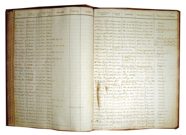 This is the first of the surviving Registers of Prisoners in the County Gaol. Covering the period 1799 to 1836 it is likely that the book was started when the new prison opened in June 1801 and that the earlier entries were of those prisoners already in gaol at that time. 