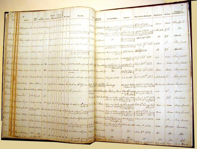 Register of prisoners in the New House of Correction. This gives the prisoners name, place of birth, late residence, trade, age, height, complexion, colour of hair and eyes, remarks, whether they were married or single and how they behaved . It tells us when they were committed and by whom, for what...