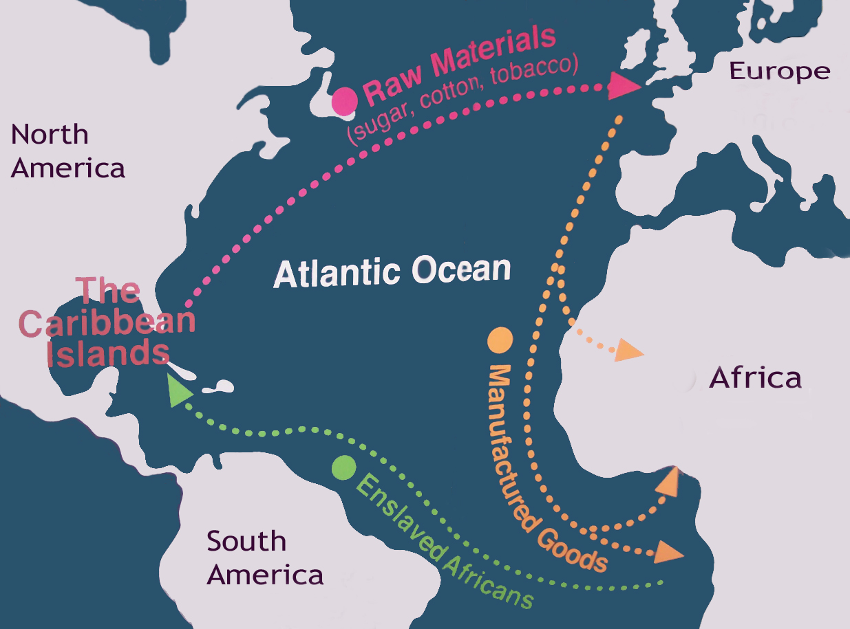 a history of the triangular trade system between europe africa and america The triangular trade liverpool and bristol for west africa carrying goods such as cloth, guns some escaped to south america.
