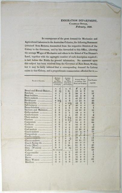 The Emigration department of the Colonial Office issued this list of desired trades, numbers of tradesmen needed and wages in the colony of NSW in February 1836. 