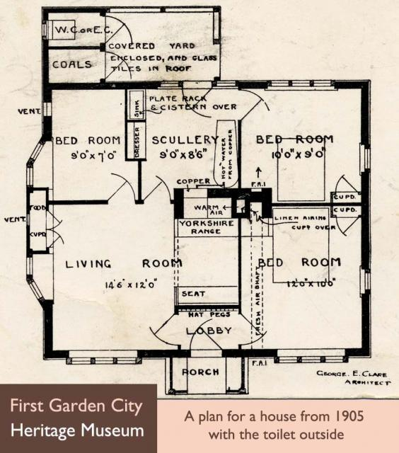 A plan of a 1905 Letchworth house. The plan clearly shows the toilet was outside the back door and that the bath was in the scullery, where it could be filled from the copper. The copper was heated up and was the only way inhabitants could access hot water.